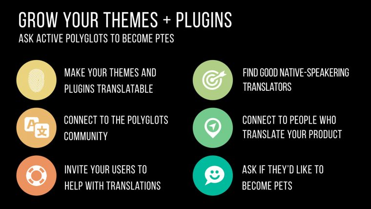 Grow your WordPress plugins and themes globally